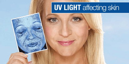How UV Light affects the skin