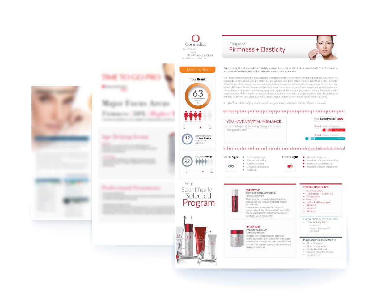 SkinDNA White Label, OEM solutions