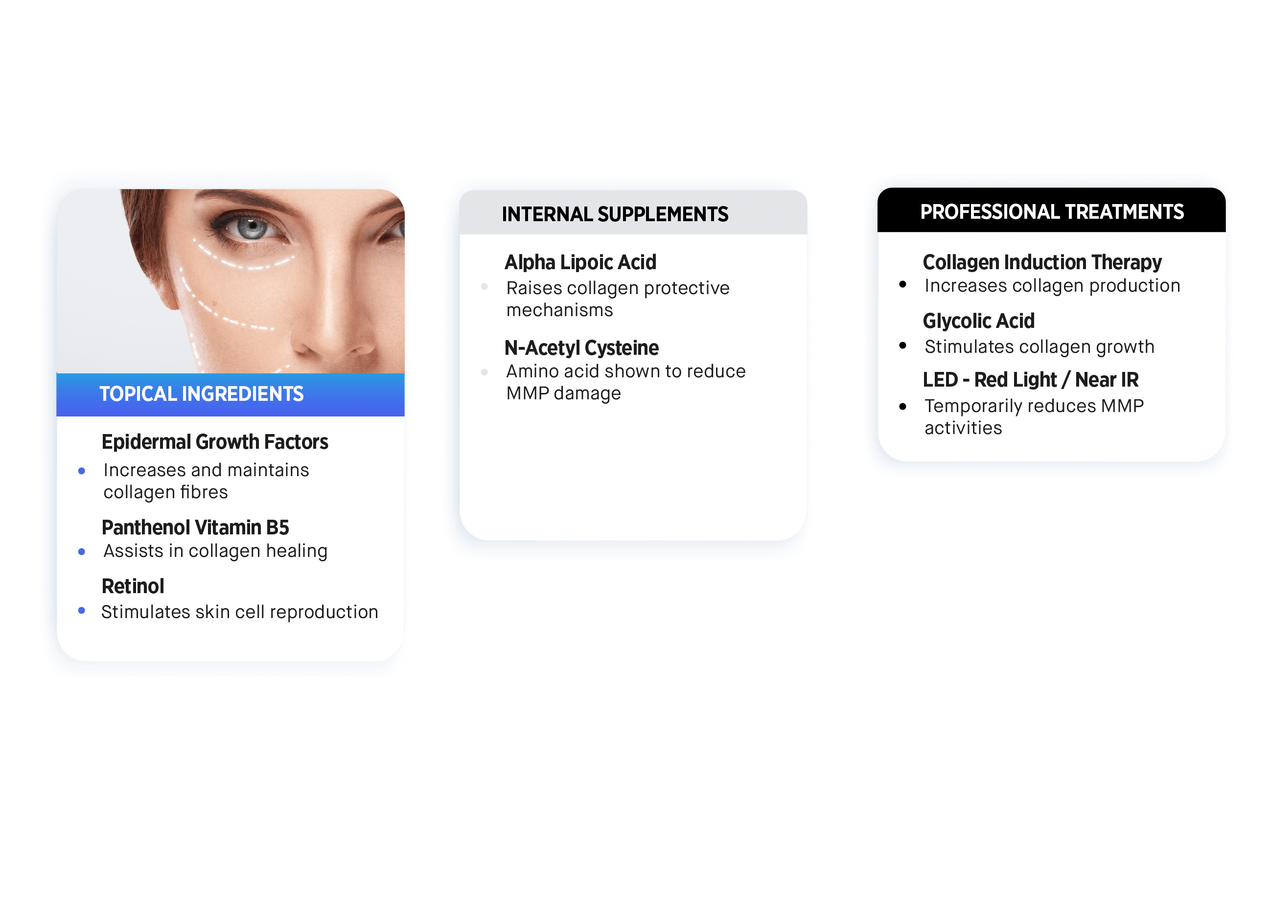 SkinDNA Ingredient Recommendations Snapshot